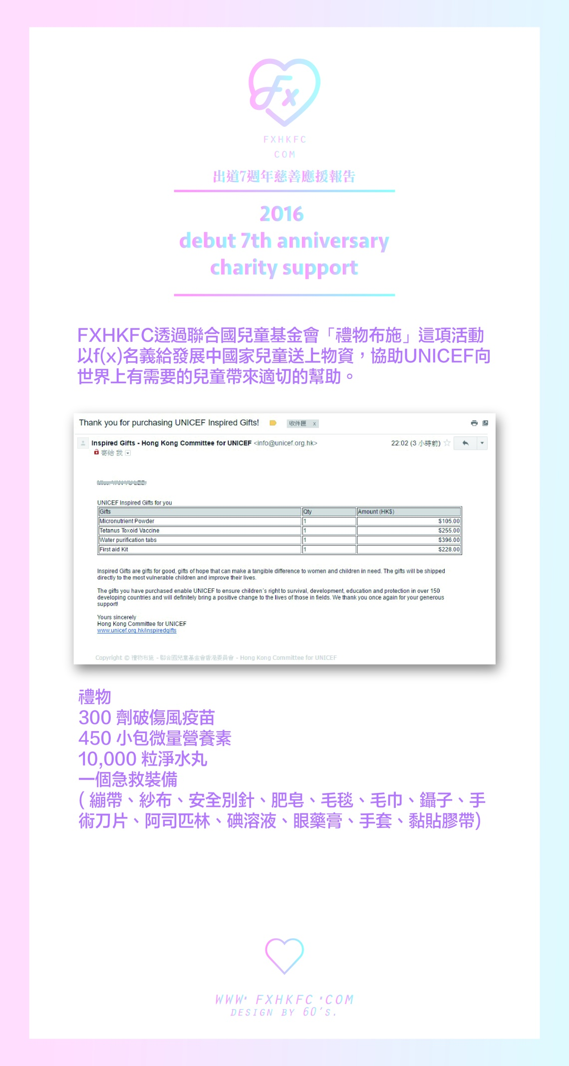 f(x) Debut 7th Anniversary 'Charity Project'